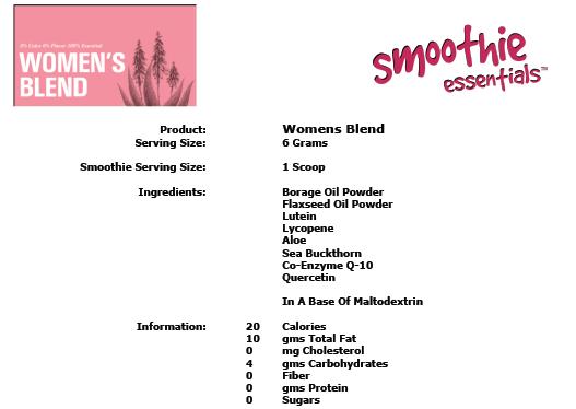 Women's Blend Chart 2